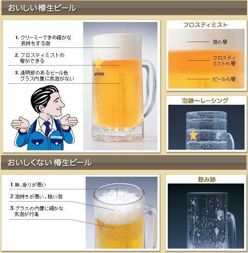 美味しい 生ビール グラスの洗浄